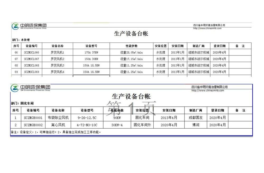 四川省beplay体育官方网站环境治理有限公司环境信息公示 _页面_3