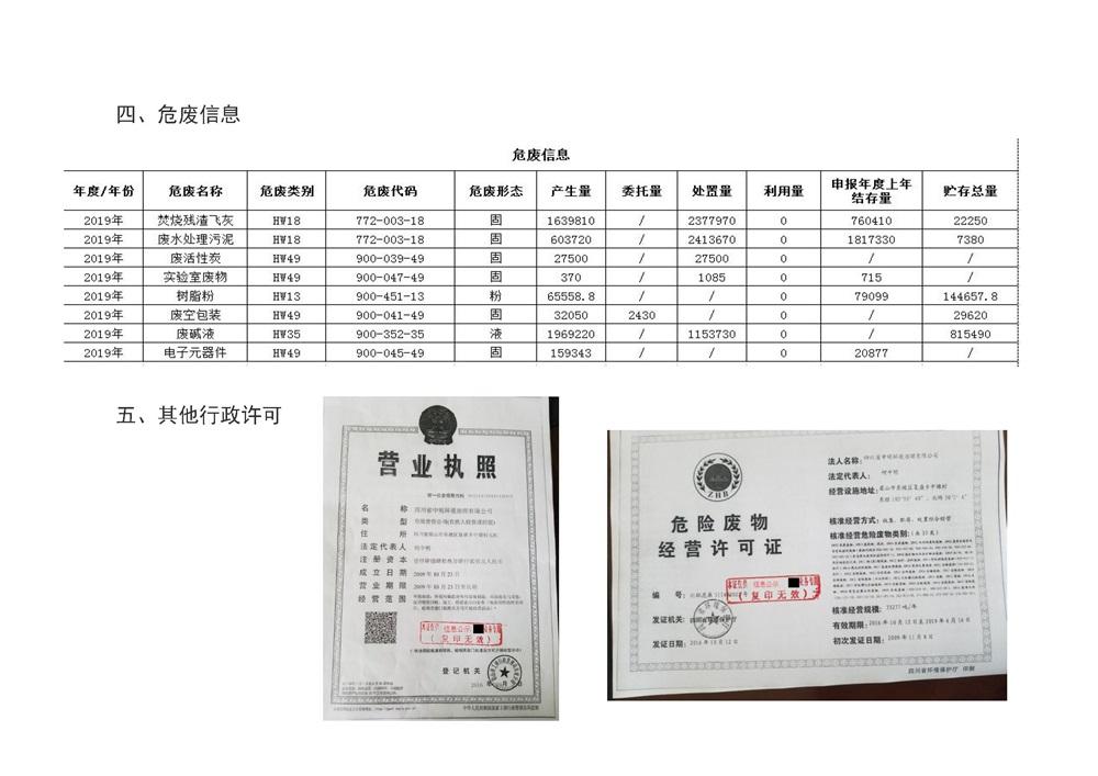 四川省beplay体育官方网站环境治理有限公司环境信息公示 _页面_7